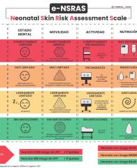 La Escala e-NSRAS puede ser usada para valorar el riesgo de padecer úlceras por presión (UPP), o lesiones por presión (LPP) en los estudios epidemiológicos en las unidades neonatales.